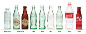 coca cola bottle history franchise brand consistency