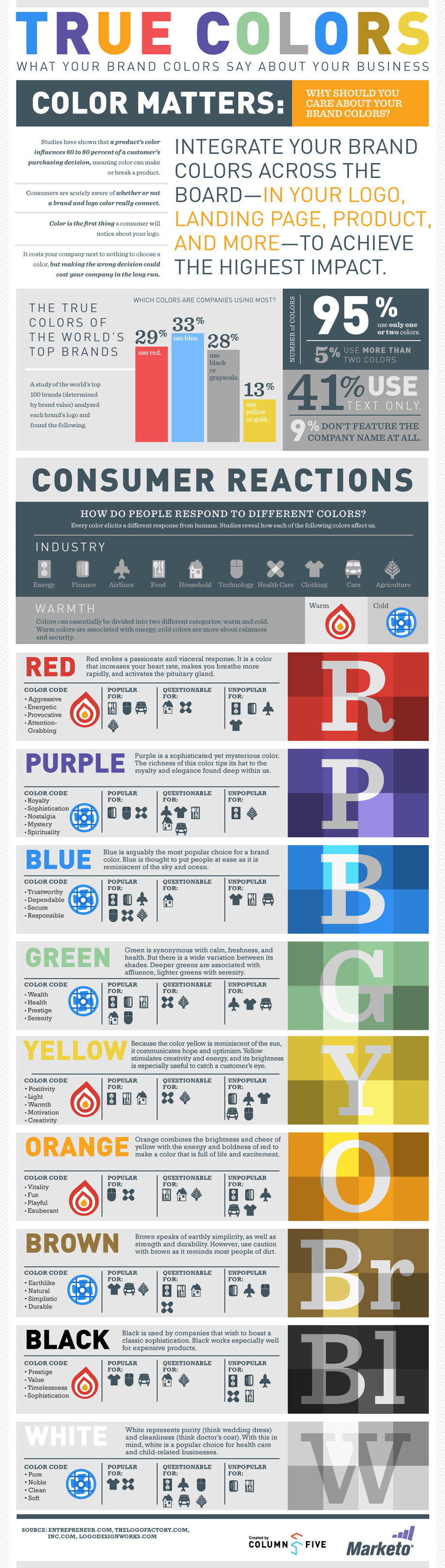 Quick color psychology tips